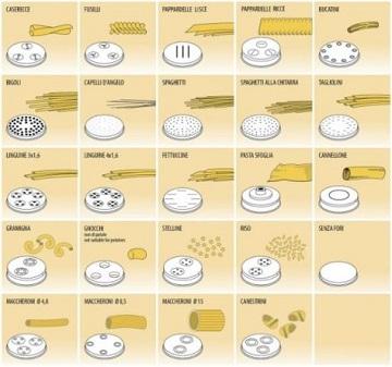 Trafile per Macchina per pasta fresca Fimar